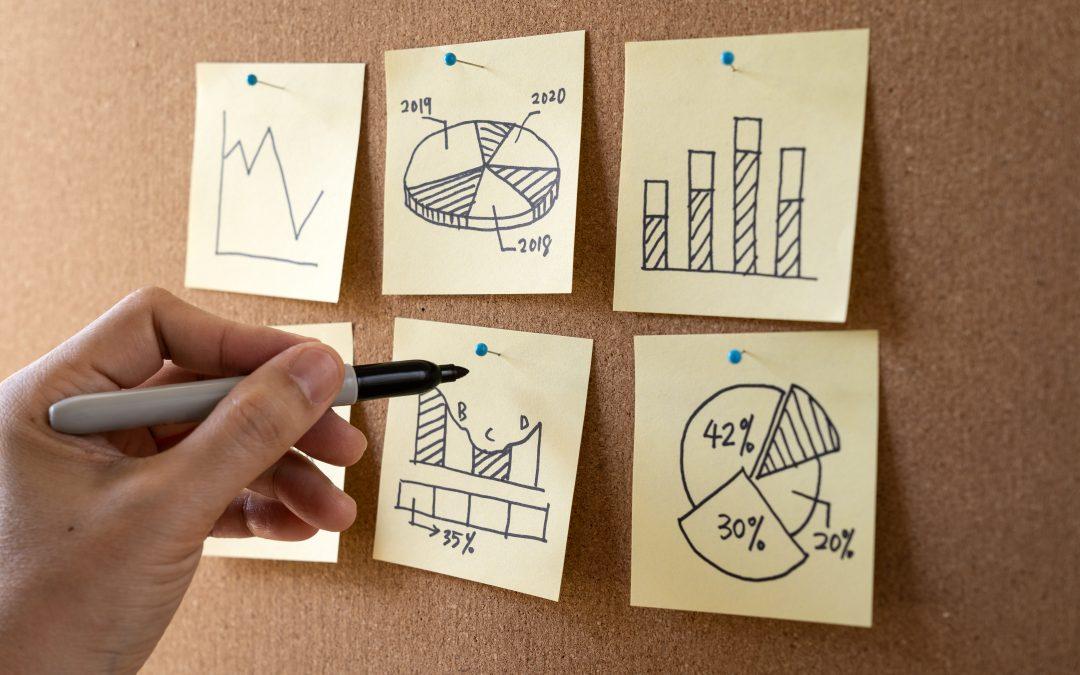 Analiza tu producto o servicio antes de lanzarlo al mercado